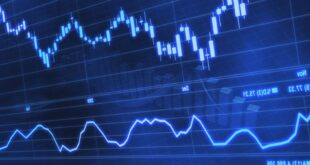 CMC Markets Forex Broker - CMC Markets Overview and Information